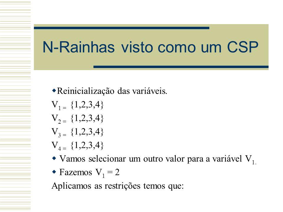 N-Rainhas visto como um CSP Reinicialização das variáveis. V 1 = {1,2,3,4} V 2 = {1,2,3,4} V 3 = {1,2,3,4} V 4 = {1,2,3,4} Vamos selecionar um outro v