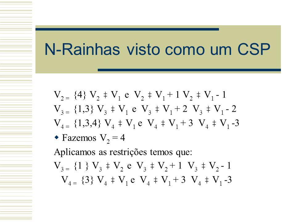 N-Rainhas visto como um CSP V 2 = {4} V 2 V 1 e V 2 V 1 + 1 V 2 V 1 - 1 V 3 = {1,3} V 3 V 1 e V 3 V 1 + 2 V 3 V 1 - 2 V 4 = {1,3,4} V 4 V 1 e V 4 V 1