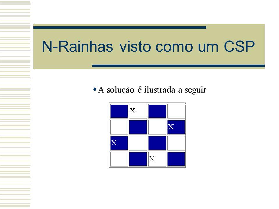 N-Rainhas visto como um CSP A solução é ilustrada a seguir