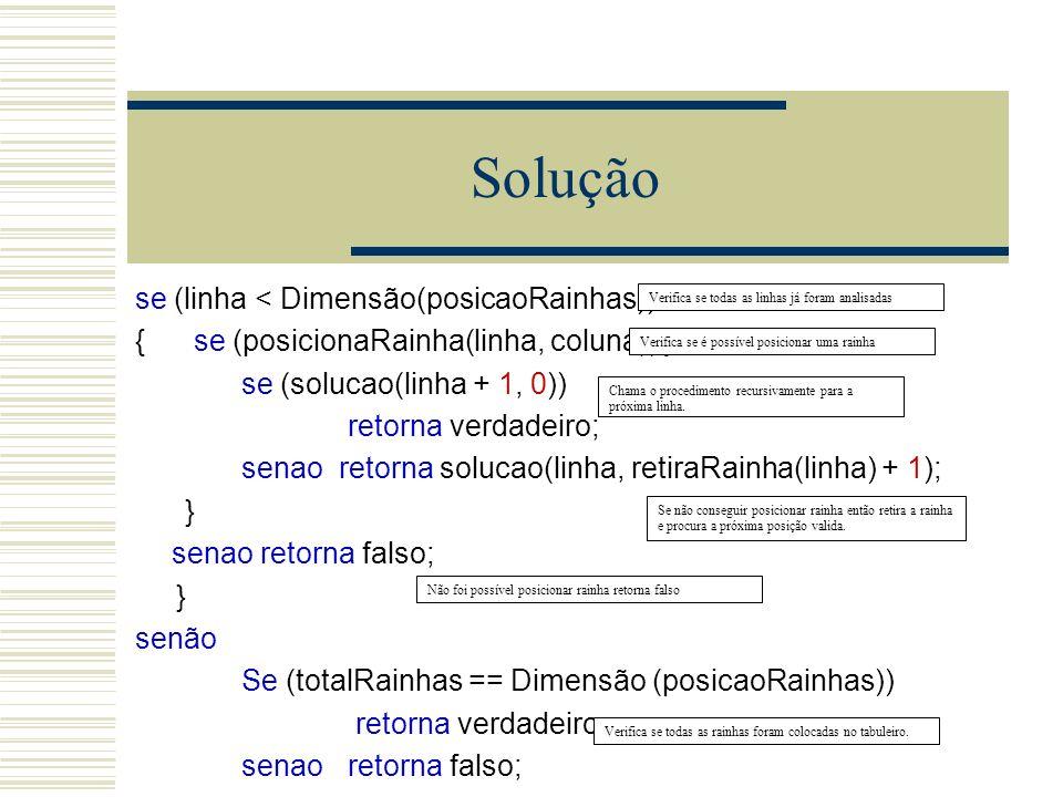 Solução se (linha < Dimensão(posicaoRainhas)) { se (posicionaRainha(linha, coluna)){ se (solucao(linha + 1, 0)) retorna verdadeiro; senao retorna solu