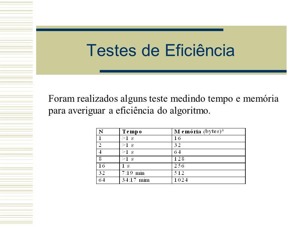 Testes de Eficiência Foram realizados alguns teste medindo tempo e memória para averiguar a eficiência do algoritmo.