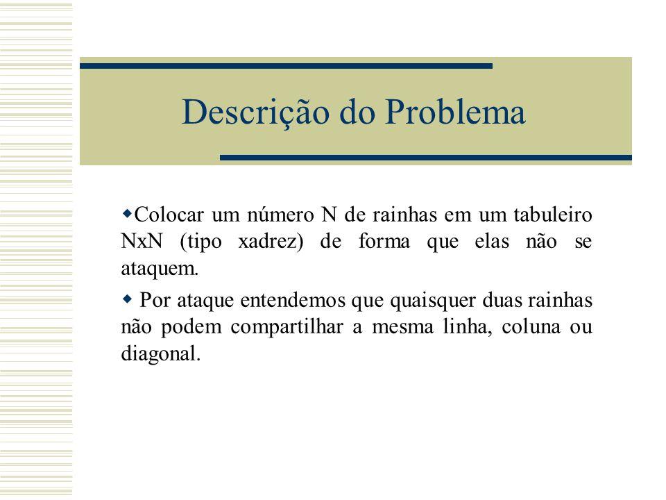Descrição do Problema Colocar um número N de rainhas em um tabuleiro NxN (tipo xadrez) de forma que elas não se ataquem. Por ataque entendemos que qua