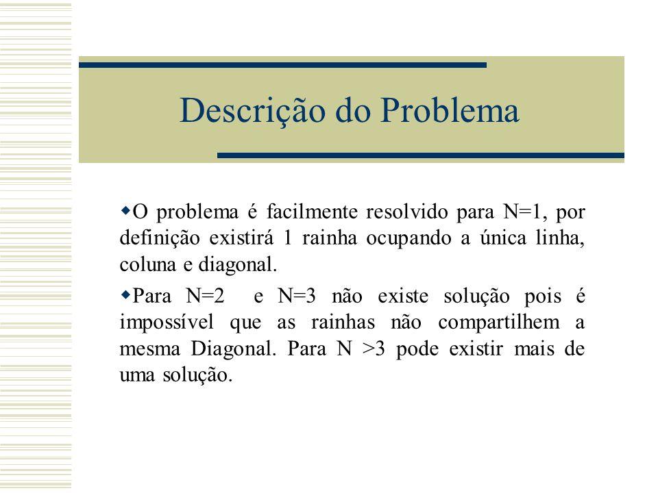 Descrição do Problema O problema é facilmente resolvido para N=1, por definição existirá 1 rainha ocupando a única linha, coluna e diagonal. Para N=2