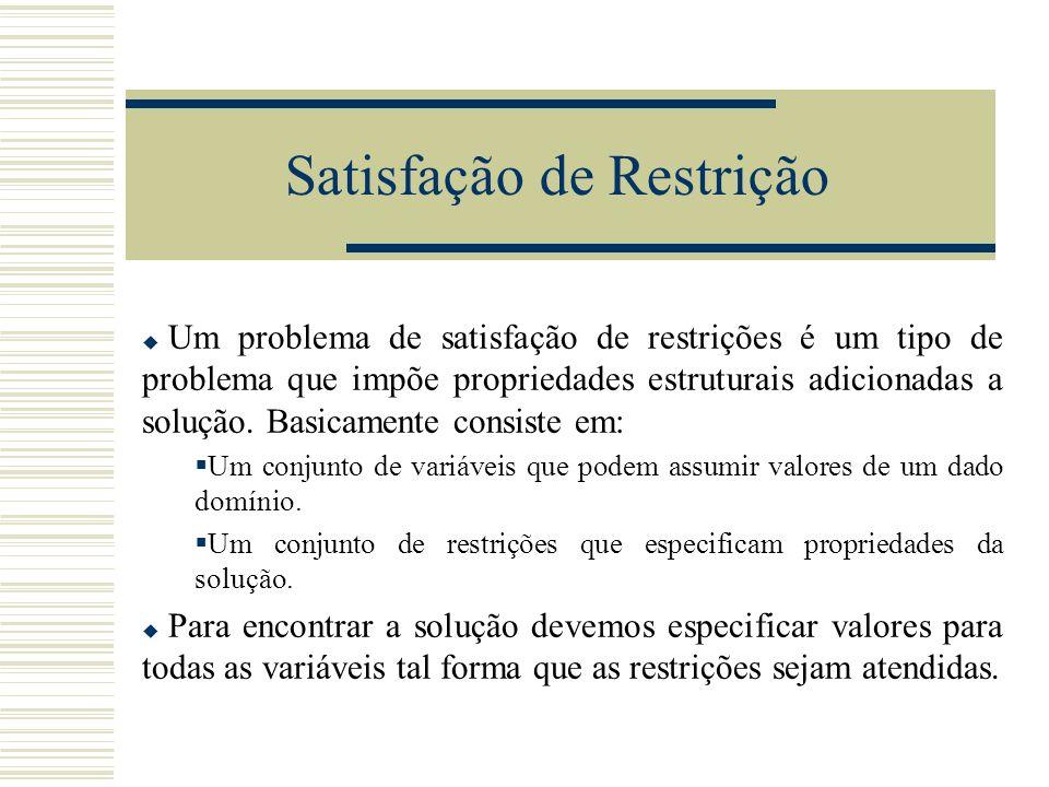 Satisfação de Restrição Um problema de satisfação de restrições é um tipo de problema que impõe propriedades estruturais adicionadas a solução. Basica
