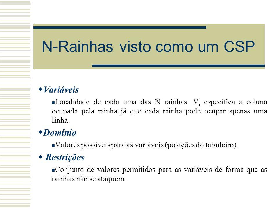 N-Rainhas visto como um CSP Variáveis Localidade de cada uma das N rainhas. V i especifica a coluna ocupada pela rainha já que cada rainha pode ocupar