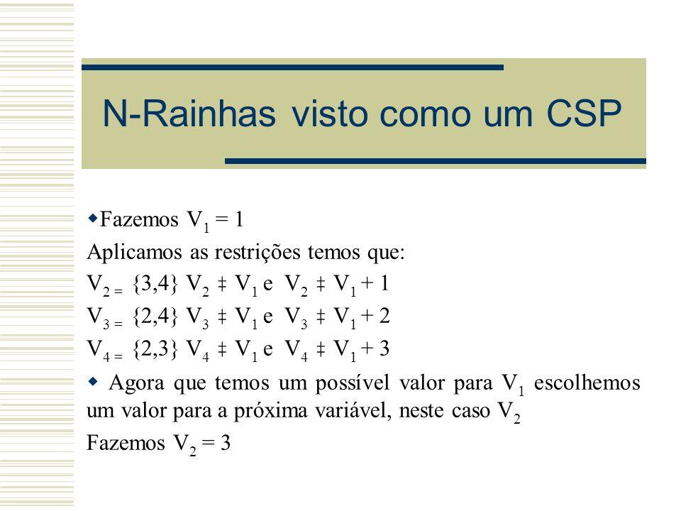 N-Rainhas visto como um CSP Fazemos V 1 = 1 Aplicamos as restrições temos que: V 2 = {3,4} V 2 V 1 e V 2 V 1 + 1 V 3 = {2,4} V 3 V 1 e V 3 V 1 + 2 V 4