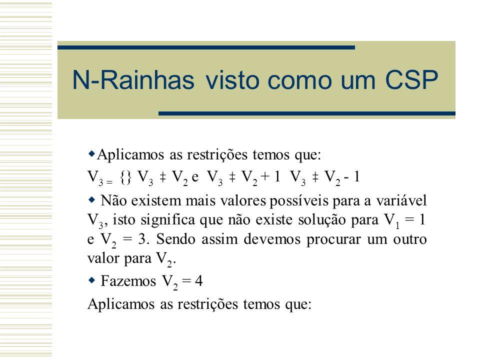 N-Rainhas visto como um CSP V 3 = {2} V 3 V 2 e V 3 V 2 + 1 V 3 V 2 – 1 V 4 = {3} V 4 V 2 e V 4 V 2 + 2 V 4 V 2 – 2 Fazemos V 3 = 2 Aplicamos as restrições temos que: V 4 = {} V 4 V 3 e V 4 V 3 + 1 V 4 V 3 – 1 Não existem mais valores possíveis para a variável V 4, não existe solução para V 1 = 1 e V 2 = 4 e V 3 = 2.