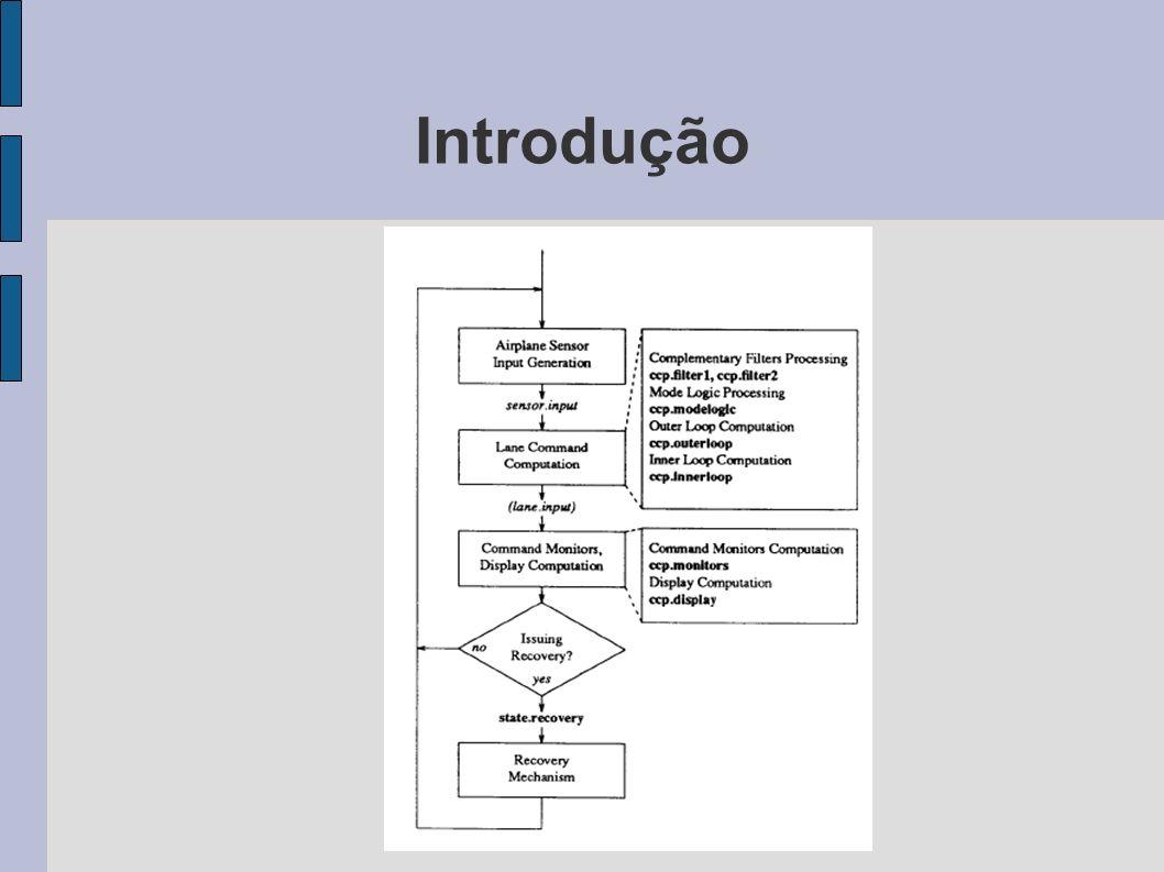 Foram realizados três fases de testes, testes de unidade, integração e de aceitação.