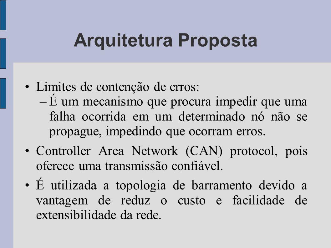 Limites de contenção de erros: –É um mecanismo que procura impedir que uma falha ocorrida em um determinado nó não se propague, impedindo que ocorram