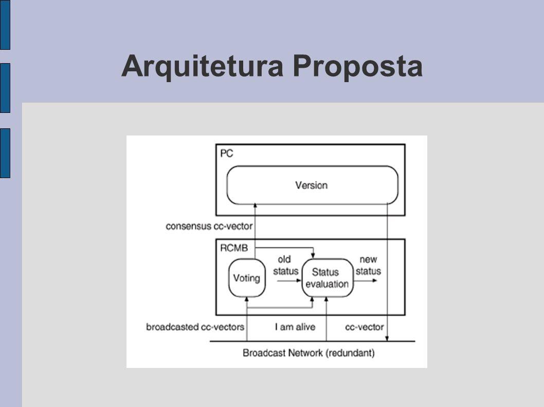 A partir destas mudanças realizadas foi possível solucionar a inconsistência que o projeto do Miro- Julia possuía.