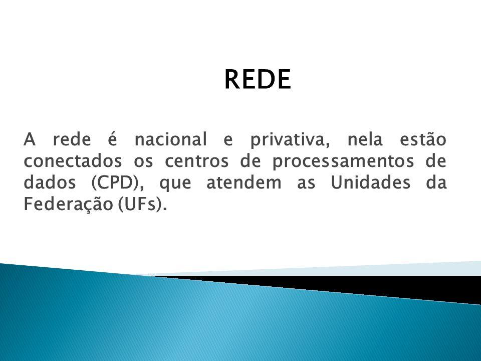 A rede é nacional e privativa, nela estão conectados os centros de processamentos de dados (CPD), que atendem as Unidades da Federação (UFs). REDE