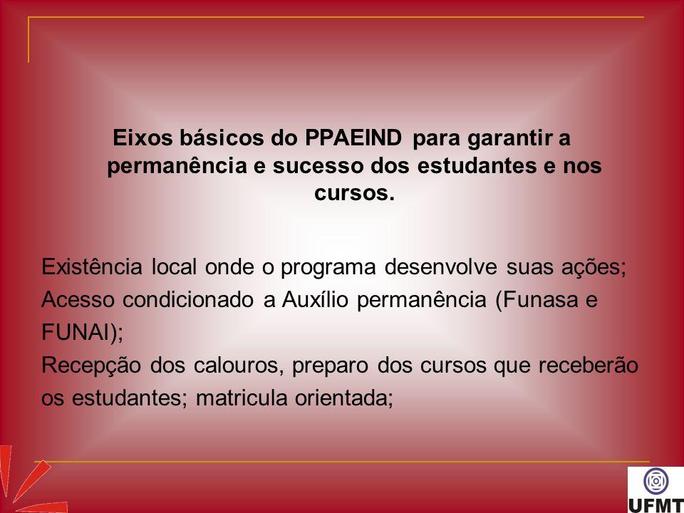 Eixos básicos do PPAEIND para garantir a permanência e sucesso dos estudantes e nos cursos. Existência local onde o programa desenvolve suas ações; Ac