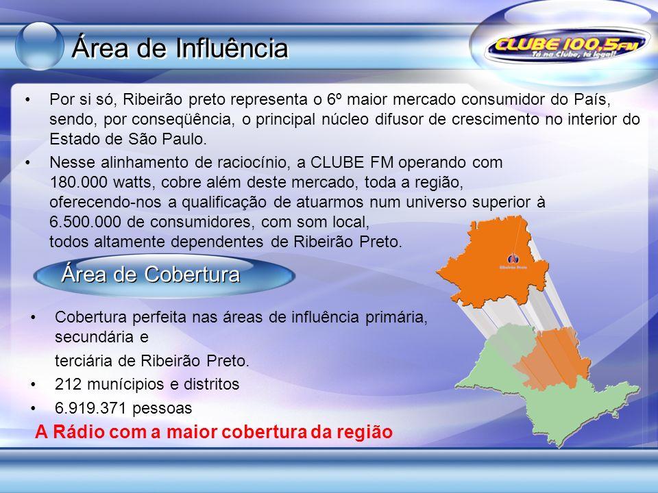 Por si só, Ribeirão preto representa o 6º maior mercado consumidor do País, sendo, por conseqüência, o principal núcleo difusor de crescimento no inte