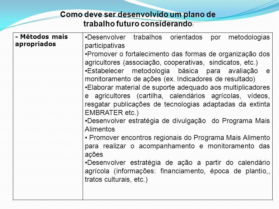 - Métodos mais apropriados Desenvolver trabalhos orientados por metodologias participativas Promover o fortalecimento das formas de organização dos ag