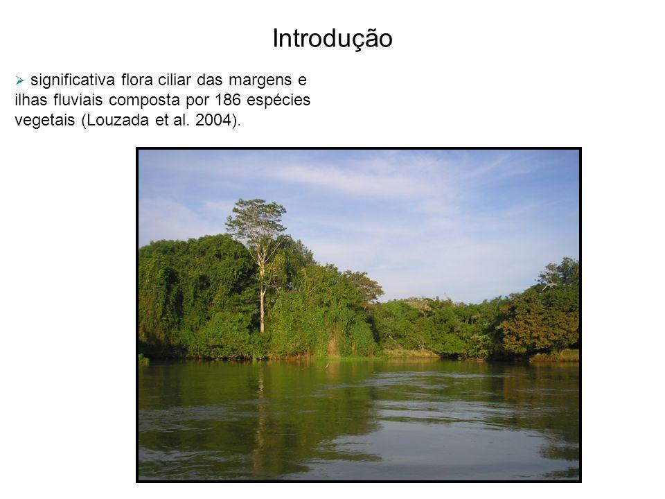 Introdução significativa flora ciliar das margens e ilhas fluviais composta por 186 espécies vegetais (Louzada et al. 2004).