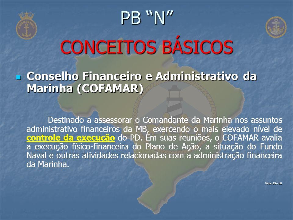 Conselho Financeiro e Administrativo da Marinha (COFAMAR) Conselho Financeiro e Administrativo da Marinha (COFAMAR) Destinado a assessorar o Comandant