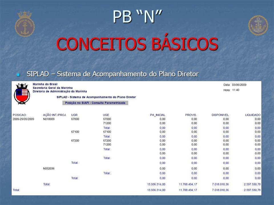 SIPLAD – Sistema de Acompanhamento do Plano Diretor SIPLAD – Sistema de Acompanhamento do Plano Diretor PB N CONCEITOS BÁSICOS
