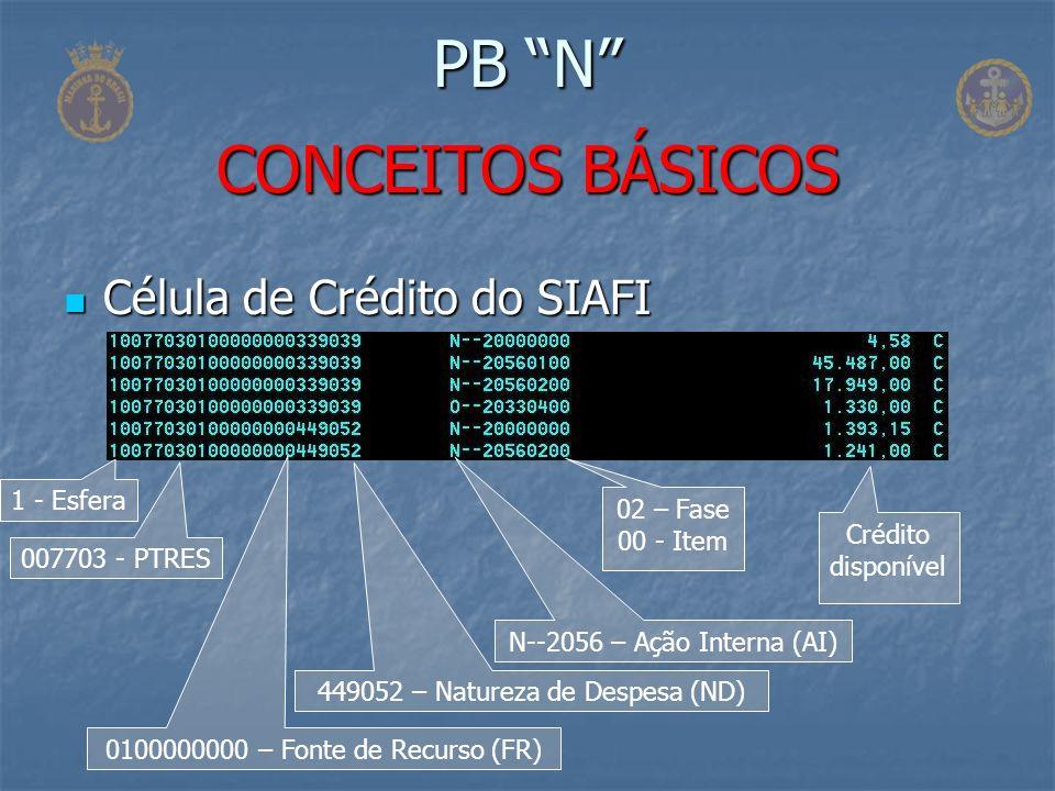 Célula de Crédito do SIAFI Célula de Crédito do SIAFI PB N CONCEITOS BÁSICOS 1 - Esfera 007703 - PTRES 0100000000 – Fonte de Recurso (FR) 449052 – Nat