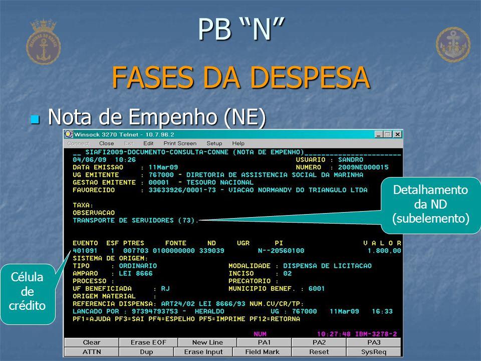 Nota de Empenho (NE) Nota de Empenho (NE) PB N FASES DA DESPESA Célula de crédito Detalhamento da ND (subelemento)