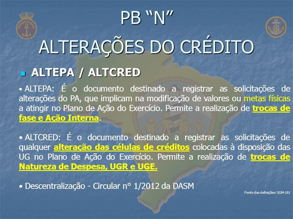 ALTEPA / ALTCRED ALTEPA / ALTCRED PB N ALTERAÇÕES DO CRÉDITO ALTEPA: É o documento destinado a registrar as solicitações de alterações do PA, que impl