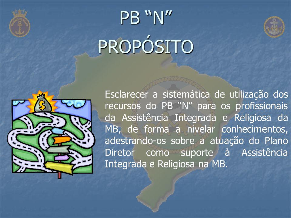 PB N PROPÓSITO Esclarecer a sistemática de utilização dos recursos do PB N para os profissionais da Assistência Integrada e Religiosa da MB, de forma