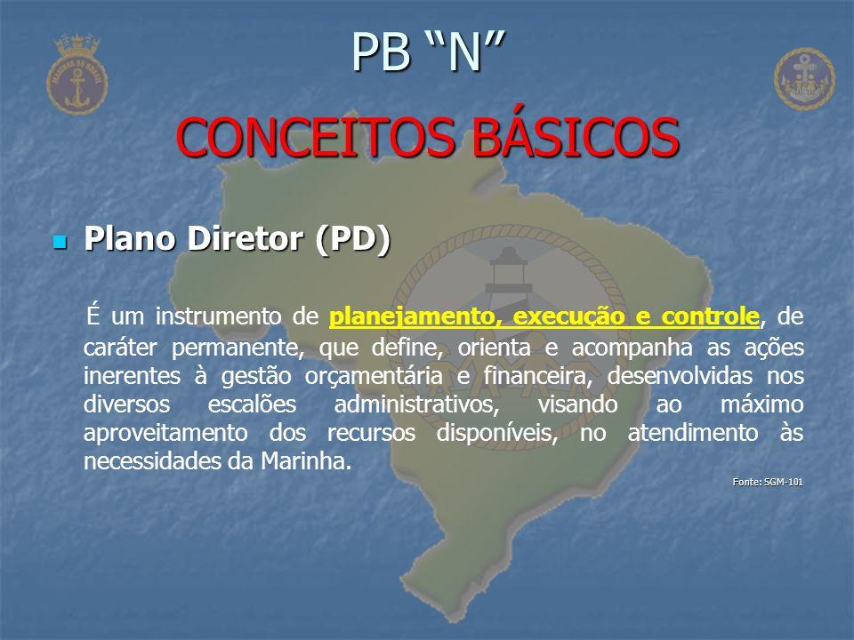 Plano Diretor (PD) Plano Diretor (PD) É um instrumento de planejamento, execução e controle, de caráter permanente, que define, orienta e acompanha as