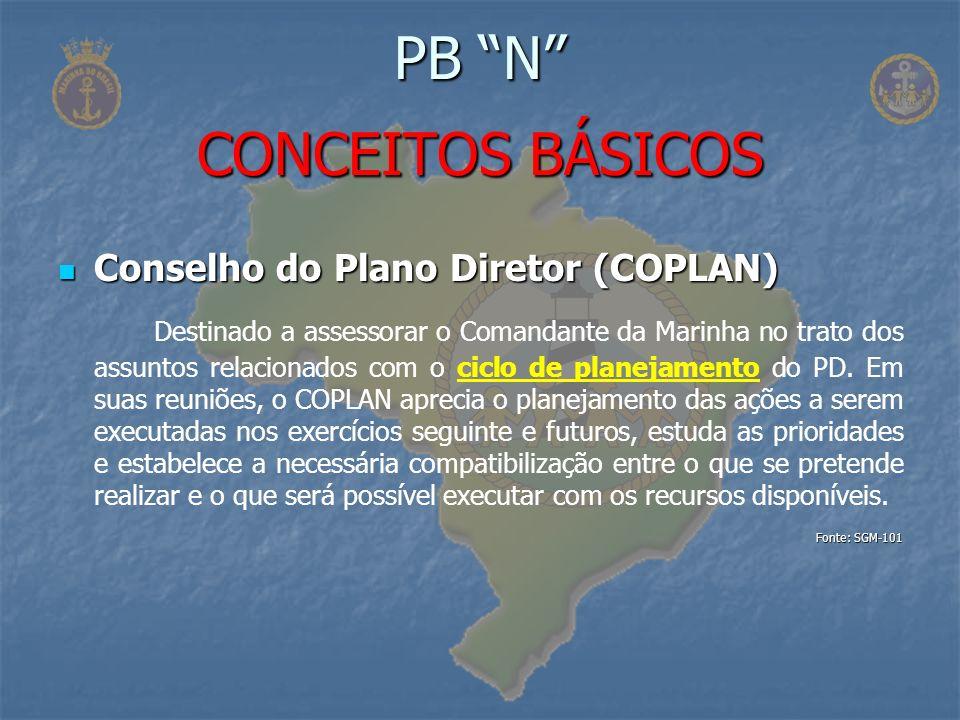 Conselho do Plano Diretor (COPLAN) Conselho do Plano Diretor (COPLAN) Destinado a assessorar o Comandante da Marinha no trato dos assuntos relacionado