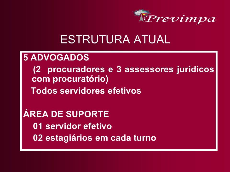 ESTRUTURA ATUAL 5 ADVOGADOS (2 procuradores e 3 assessores jurídicos com procuratório) Todos servidores efetivos ÁREA DE SUPORTE 01 servidor efetivo 0