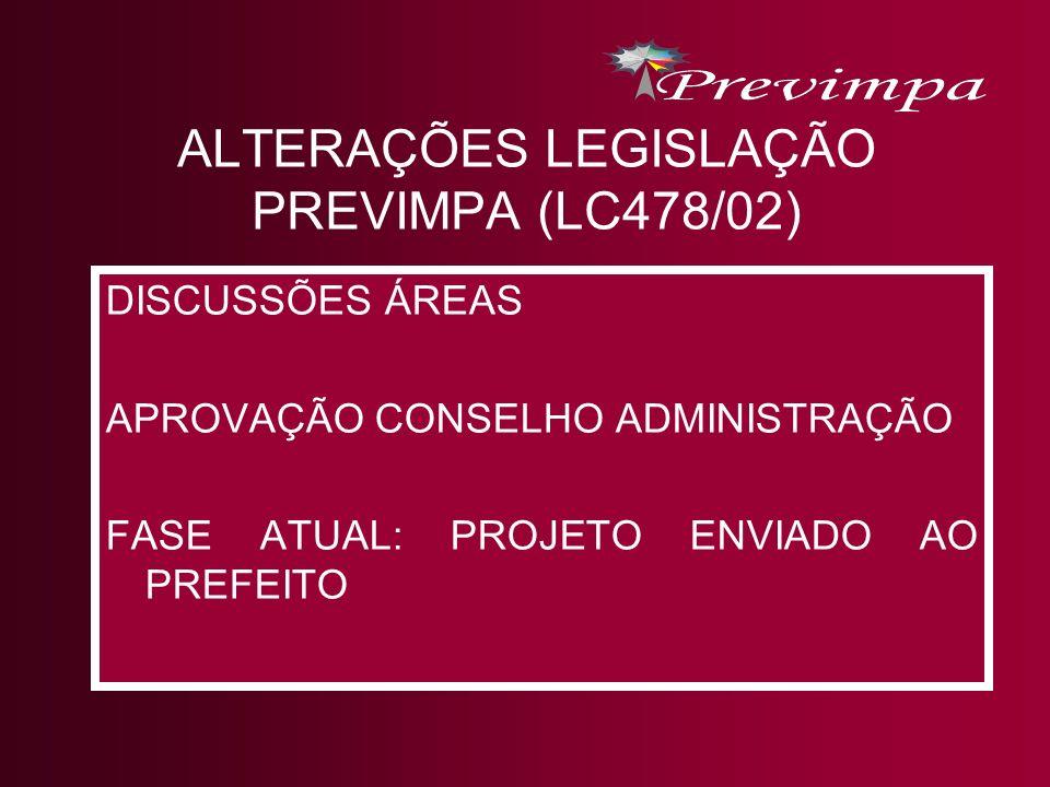 ALTERAÇÕES LEGISLAÇÃO PREVIMPA (LC478/02) DISCUSSÕES ÁREAS APROVAÇÃO CONSELHO ADMINISTRAÇÃO FASE ATUAL: PROJETO ENVIADO AO PREFEITO