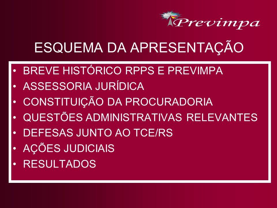 CARGA ATUAL DE PROCESSOS ADMINISTRATIVOS TCE - 30 PENDENTES DE DECISÃO (EMBARGOS OPOSTOS) ÁREAS DO PREVIMPA CERCA DE 40 MENSAIS (consultas, licitações, projetos de lei,...)