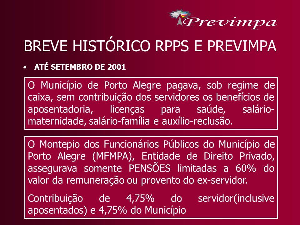 Instituição Fundo Provisório Criação PREVIMPA (LC466/01) DOIS REGIMES FINANCEIROS REPARTIÇÃO SIMPLES: Ingressantes até 09.09.2001 CAPITALIZAÇÃO (RESERVA DE CAPITAL): Ingressantes a partir de 10.09.2001 *A PARTIR DE SETEMBRO/2001