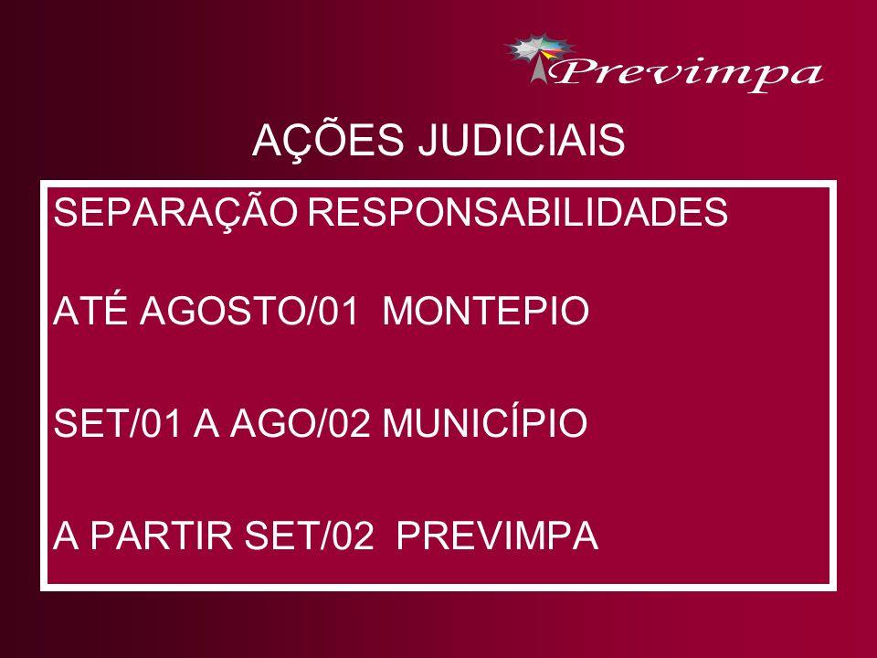AÇÕES JUDICIAIS SEPARAÇÃO RESPONSABILIDADES ATÉ AGOSTO/01 MONTEPIO SET/01 A AGO/02 MUNICÍPIO A PARTIR SET/02 PREVIMPA