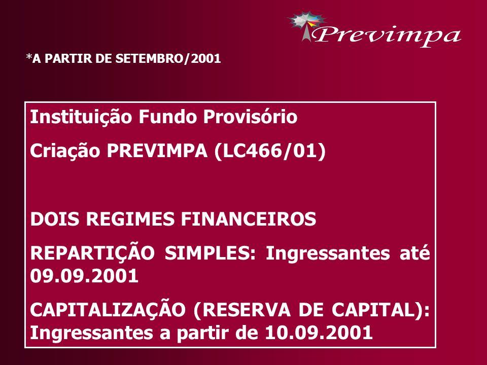 Instituição Fundo Provisório Criação PREVIMPA (LC466/01) DOIS REGIMES FINANCEIROS REPARTIÇÃO SIMPLES: Ingressantes até 09.09.2001 CAPITALIZAÇÃO (RESER