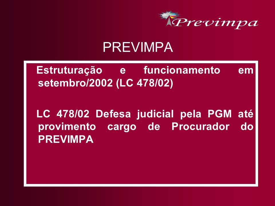 PREVIMPA Estruturação e funcionamento em setembro/2002 (LC 478/02) LC 478/02 Defesa judicial pela PGM até provimento cargo de Procurador do PREVIMPA