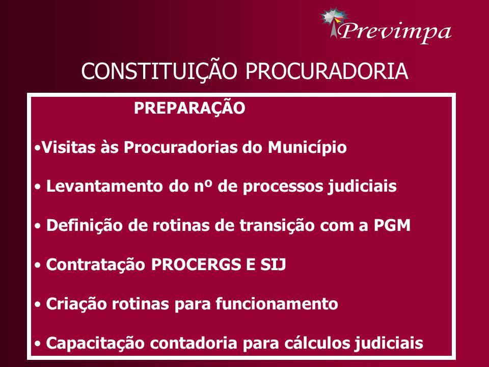 CONSTITUIÇÃO PROCURADORIA PREPARAÇÃO Visitas às Procuradorias do Município Levantamento do nº de processos judiciais Definição de rotinas de transição