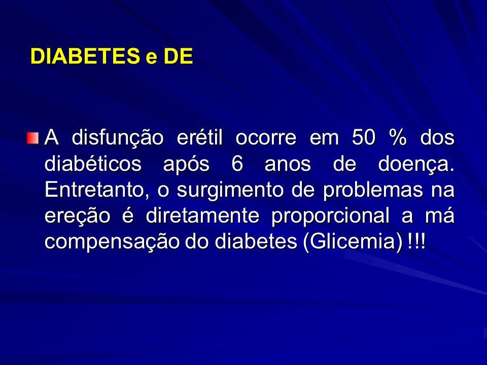 DIABETES e DE A disfunção erétil ocorre em 50 % dos diabéticos após 6 anos de doença. Entretanto, o surgimento de problemas na ereção é diretamente pr