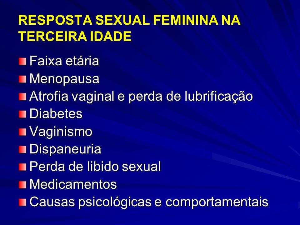 RESPOSTA SEXUAL FEMININA NA TERCEIRA IDADE Faixa etária Menopausa Atrofia vaginal e perda de lubrificação DiabetesVaginismoDispaneuria Perda de libido