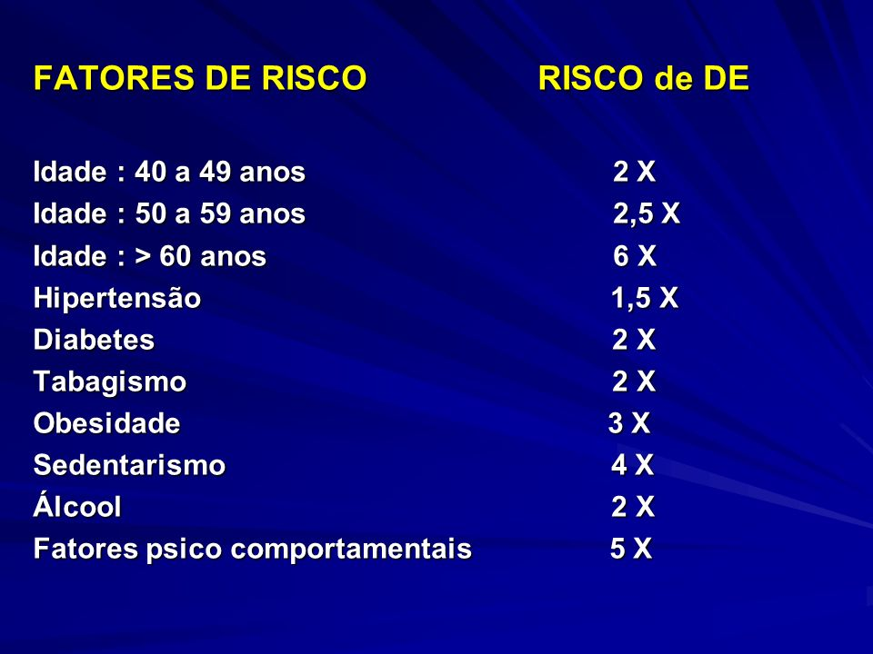 FATORES DE RISCO RISCO de DE Idade : 40 a 49 anos 2 X Idade : 50 a 59 anos 2,5 X Idade : > 60 anos 6 X Hipertensão 1,5 X Diabetes 2 X Tabagismo 2 X Ob