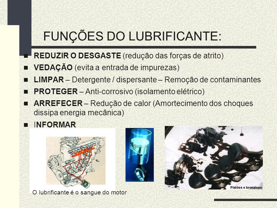 FUNÇÕES DO LUBRIFICANTE: REDUZIR O DESGASTE (redução das forças de atrito) VEDAÇÃO (evita a entrada de impurezas) LIMPAR – Detergente / dispersante –