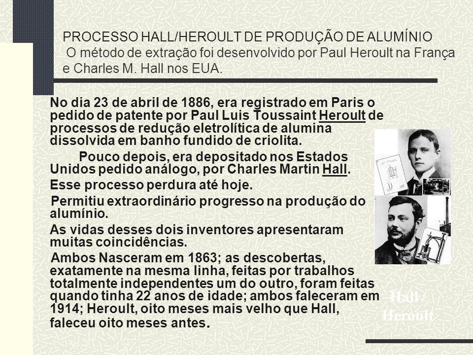 PROCESSO HALL/HEROULT DE PRODUÇÃO DE ALUMÍNIO O método de extração foi desenvolvido por Paul Heroult na França e Charles M. Hall nos EUA. No dia 23 de