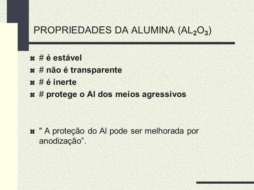 PROPRIEDADES DA ALUMINA (AL 2 O 3 ) # é estável # não é transparente # é inerte # protege o Al dos meios agressivos