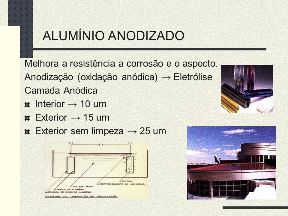 ALUMÍNIO ANODIZADO Melhora a resistência a corrosão e o aspecto. Anodização (oxidação anódica) Eletrólise Camada Anódica Interior 10 um Exterior 15 um