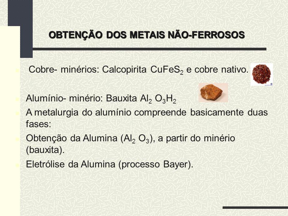 OBTENÇÃO DOS METAIS NÃO-FERROSOS Cobre- minérios: Calcopirita CuFeS 2 e cobre nativo. Alumínio- minério: Bauxita Al 2 O 3 H 2 A metalurgia do alumínio