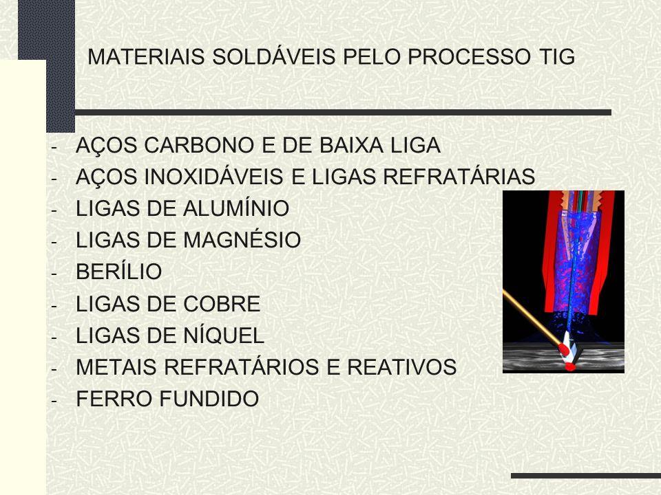 MATERIAIS SOLDÁVEIS PELO PROCESSO TIG - AÇOS CARBONO E DE BAIXA LIGA - AÇOS INOXIDÁVEIS E LIGAS REFRATÁRIAS - LIGAS DE ALUMÍNIO - LIGAS DE MAGNÉSIO -