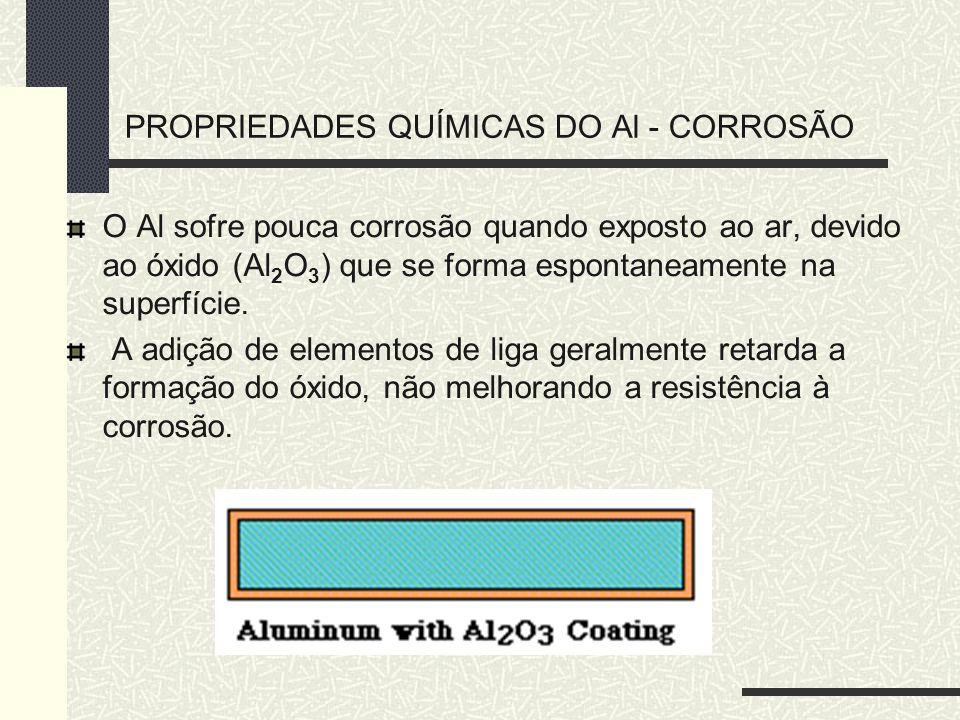 PROPRIEDADES QUÍMICAS DO Al - CORROSÃO O Al sofre pouca corrosão quando exposto ao ar, devido ao óxido (Al 2 O 3 ) que se forma espontaneamente na sup