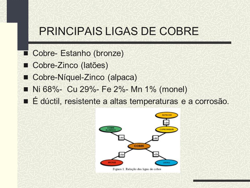 PRINCIPAIS LIGAS DE COBRE Cobre- Estanho (bronze) Cobre-Zinco (latões) Cobre-Níquel-Zinco (alpaca) Ni 68%- Cu 29%- Fe 2%- Mn 1% (monel) É dúctil, resi