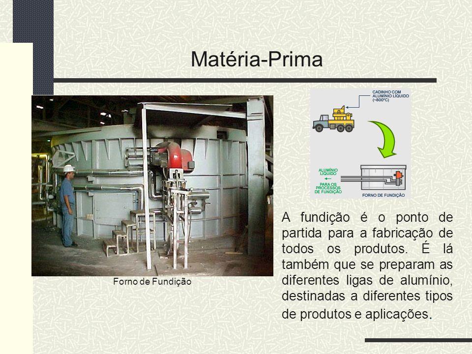 Matéria-Prima Forno de Fundição A fundição é o ponto de partida para a fabricação de todos os produtos. É lá também que se preparam as diferentes liga