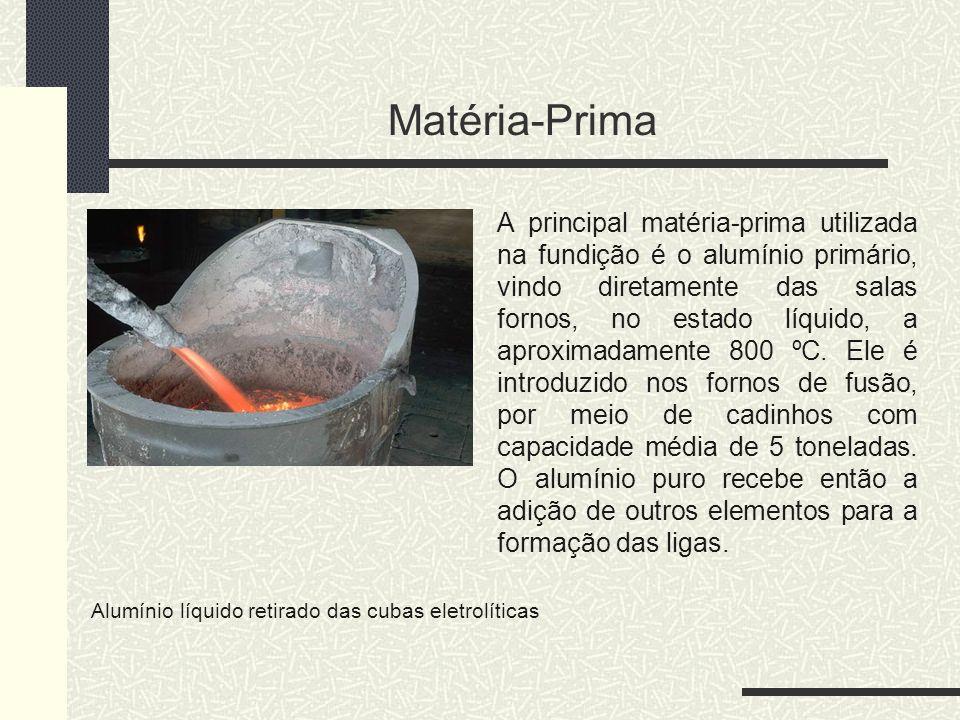 Matéria-Prima Alumínio líquido retirado das cubas eletrolíticas A principal matéria-prima utilizada na fundição é o alumínio primário, vindo diretamen