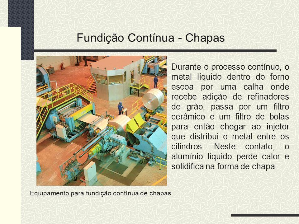 Fundição Contínua - Chapas Equipamento para fundição contínua de chapas Durante o processo contínuo, o metal líquido dentro do forno escoa por uma cal