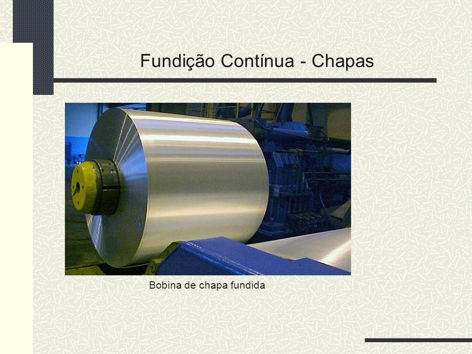 Fundição Contínua - Chapas Bobina de chapa fundida